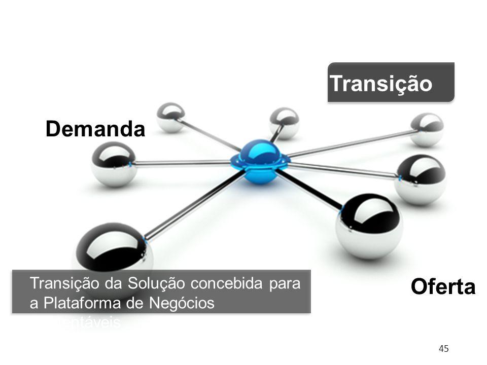 mda@certi.org.br Marcos Da-Ré (48) 9962-6432 OBRIGADO !!!