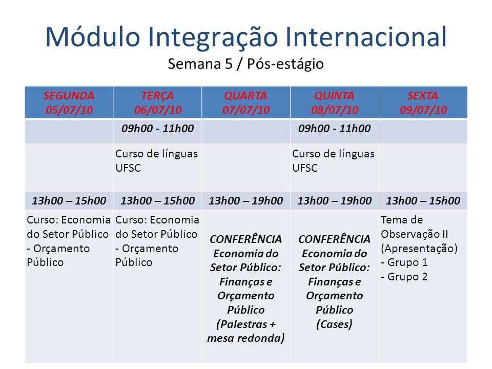 04/03/10 Módulo Integração Internacional Semana 5 / Pós-estágio SEGUNDA 05/07/10 TERÇA 06/07/10 QUARTA 07/07/10 QUINTA 08/07/10 SEXTA 09/07/10 09h00 - 11h00 Curso de línguas UFSC Curso de línguas UFSC 13h00 – 15h00 13h00 – 19h00 13h00 – 15h00 Curso: Economia do Setor Público - Orçamento Público Curso: Economia do Setor Público - Orçamento Público CONFERÊNCIA Economia do Setor Público: Finanças e Orçamento Público (Palestras + mesa redonda) CONFERÊNCIA Economia do Setor Público: Finanças e Orçamento Público (Cases) Tema de Observação II (Apresentação) - Grupo 1 - Grupo 2