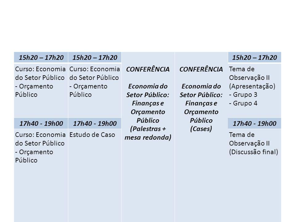 04/03/10 15h20 – 17h20 CONFERÊNCIA Economia do Setor Público: Finanças e Orçamento Público (Palestras + mesa redonda) CONFERÊNCIA Economia do Setor Público: Finanças e Orçamento Público (Cases) 15h20 – 17h20 Curso: Economia do Setor Público - Orçamento Público Curso: Economia do Setor Público - Orçamento Público Tema de Observação II (Apresentação) - Grupo 3 - Grupo 4 17h40 - 19h00 Curso: Economia do Setor Público - Orçamento Público Estudo de CasoTema de Observação II (Discussão final)