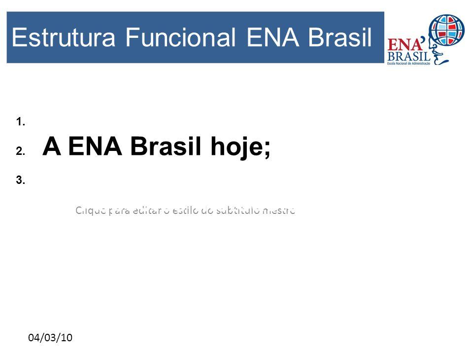 Clique para editar o estilo do subtítulo mestre 04/03/10 Estrutura Funcional ENA Brasil 1. Objetivo da reunião 2. A ENA Brasil hoje; 3. O Curso EEAP :