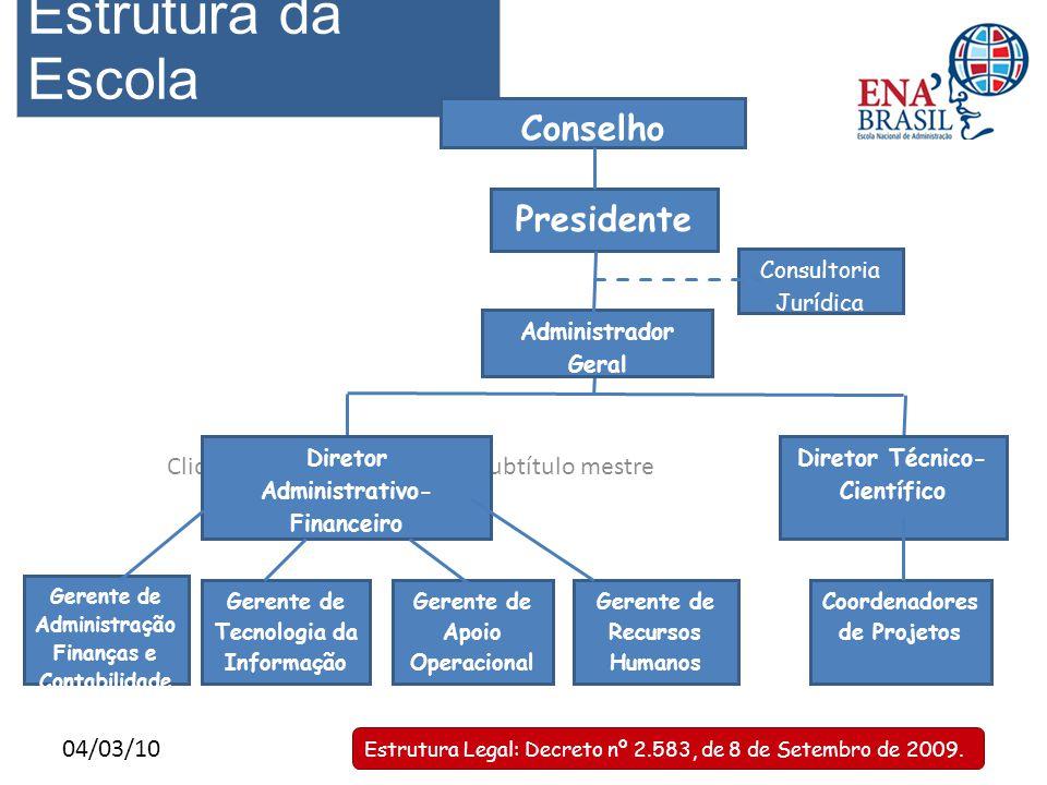 Clique para editar o estilo do subtítulo mestre 04/03/10 Estrutura da Escola Gerente de Administração Finanças e Contabilidade Conselho Estratégico Pr