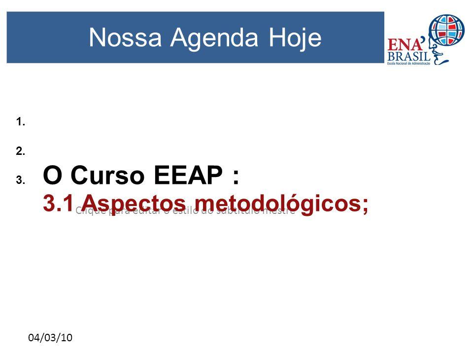 Clique para editar o estilo do subtítulo mestre 04/03/10 Nossa Agenda Hoje 1.