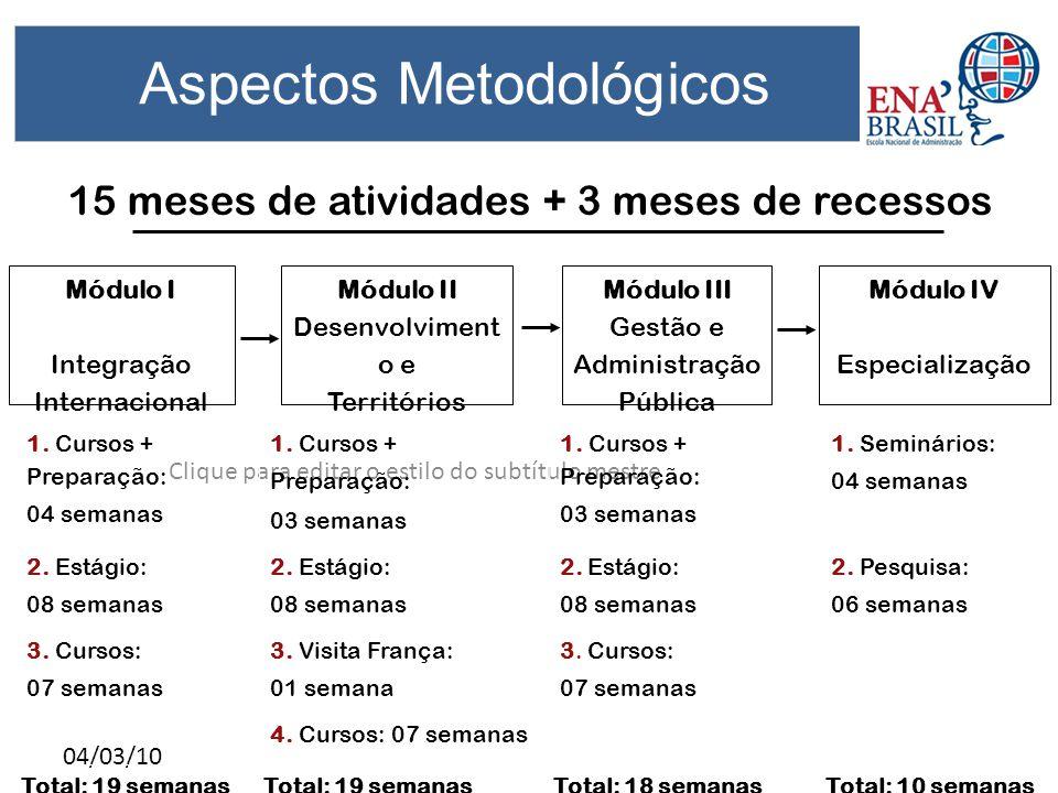 Clique para editar o estilo do subtítulo mestre 04/03/10 Aspectos Metodológicos 15 meses de atividades + 3 meses de recessos Módulo I Integração Inter