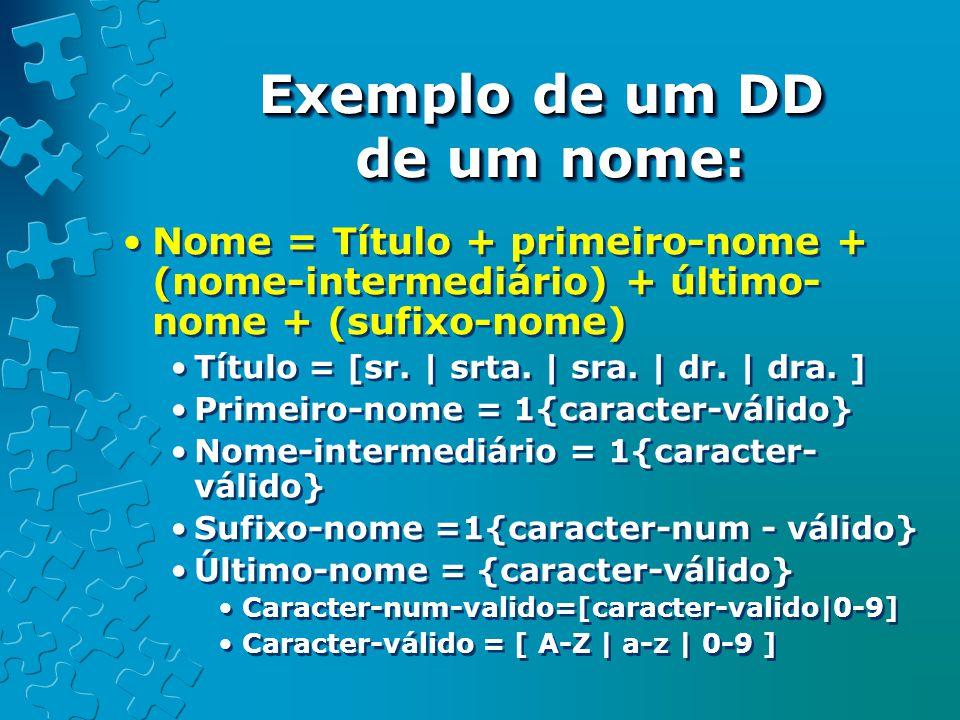 Exemplo de um DD de um nome: Nome = Título + primeiro-nome + (nome-intermediário) + último- nome + (sufixo-nome) Título = [sr.