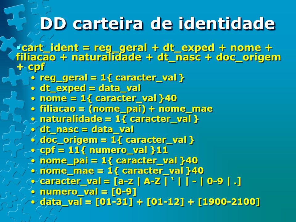 cart_ident = reg_geral + dt_exped + nome + filiacao + naturalidade + dt_nasc + doc_origem + cpf reg_geral = 1{ caracter_val } dt_exped = data_val nome = 1{ caracter_val }40 filiacao = (nome_pai) + nome_mae naturalidade = 1{ caracter_val } dt_nasc = data_val doc_origem = 1{ caracter_val } cpf = 11{ numero_val }11 nome_pai = 1{ caracter_val }40 nome_mae = 1{ caracter_val }40 caracter_val = [a-z | A-Z | ' | | - | 0-9 |.] numero_val = [0-9] data_val = [01-31] + [01-12] + [1900-2100] cart_ident = reg_geral + dt_exped + nome + filiacao + naturalidade + dt_nasc + doc_origem + cpf reg_geral = 1{ caracter_val } dt_exped = data_val nome = 1{ caracter_val }40 filiacao = (nome_pai) + nome_mae naturalidade = 1{ caracter_val } dt_nasc = data_val doc_origem = 1{ caracter_val } cpf = 11{ numero_val }11 nome_pai = 1{ caracter_val }40 nome_mae = 1{ caracter_val }40 caracter_val = [a-z | A-Z | ' | | - | 0-9 |.] numero_val = [0-9] data_val = [01-31] + [01-12] + [1900-2100] DD carteira de identidade
