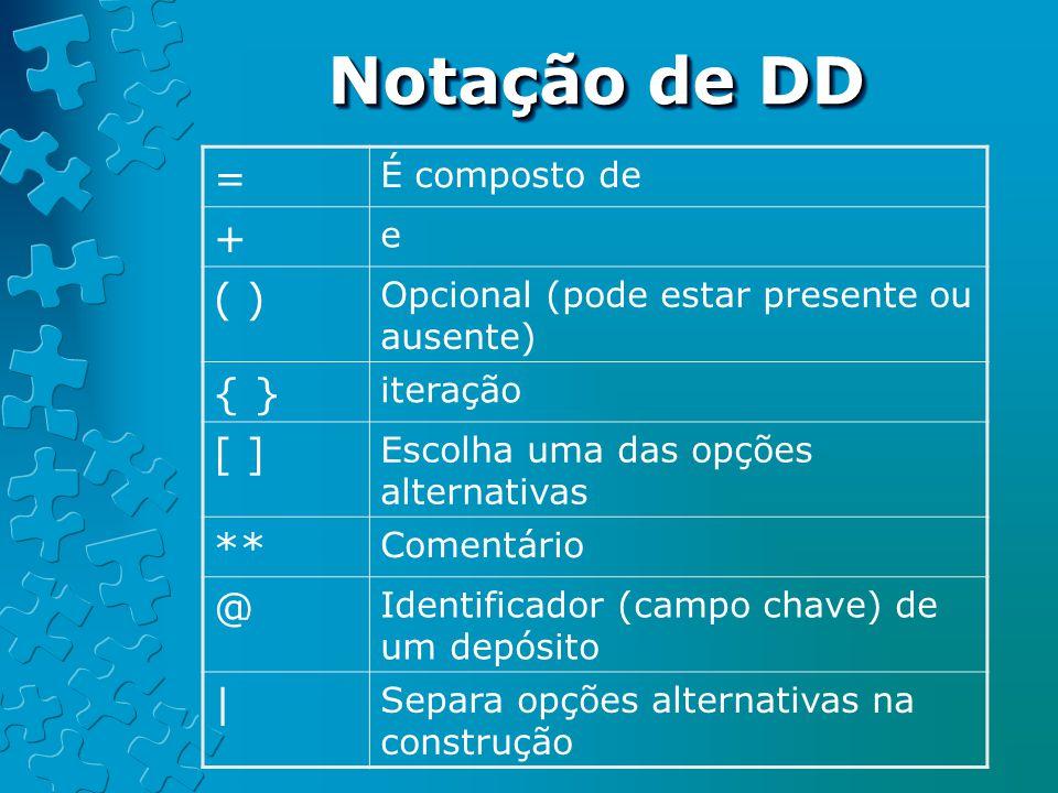 Notação de DD = É composto de + e ( ) Opcional (pode estar presente ou ausente) { } iteração [ ] Escolha uma das opções alternativas ** Comentário @ Identificador (campo chave) de um depósito | Separa opções alternativas na construção