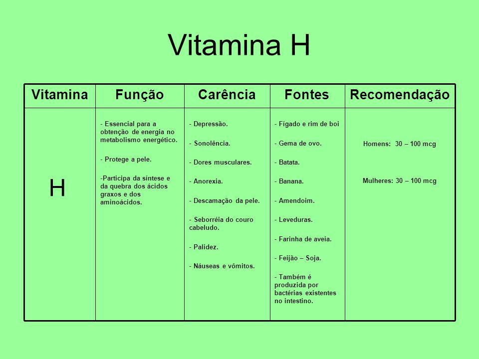 Vitamina H VitaminaFunçãoCarênciaFontesRecomendação H - Essencial para a obtenção de energia no metabolismo energético. - Protege a pele. -Participa d