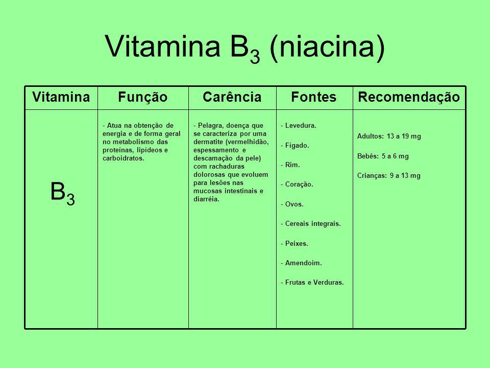Vitamina B 3 (niacina) VitaminaFunçãoCarênciaFontesRecomendação B 3 - Atua na obtenção de energia e de forma geral no metabolismo das proteínas, lipíd