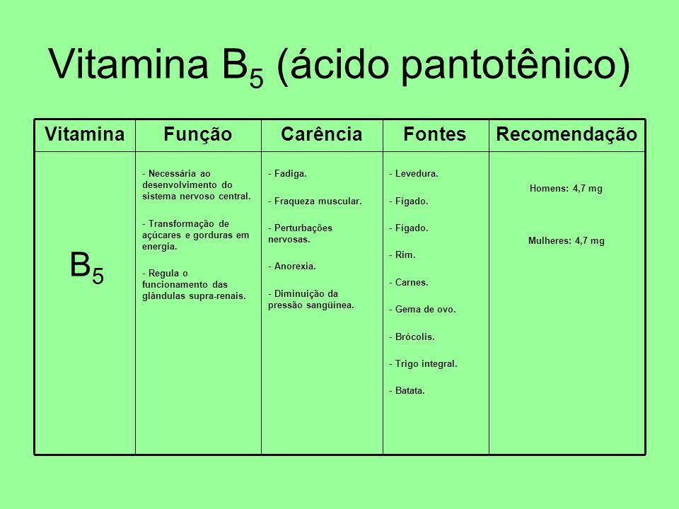 Vitamina B 5 (ácido pantotênico) VitaminaFunçãoCarênciaFontesRecomendação B 5 - Necessária ao desenvolvimento do sistema nervoso central. - Transforma