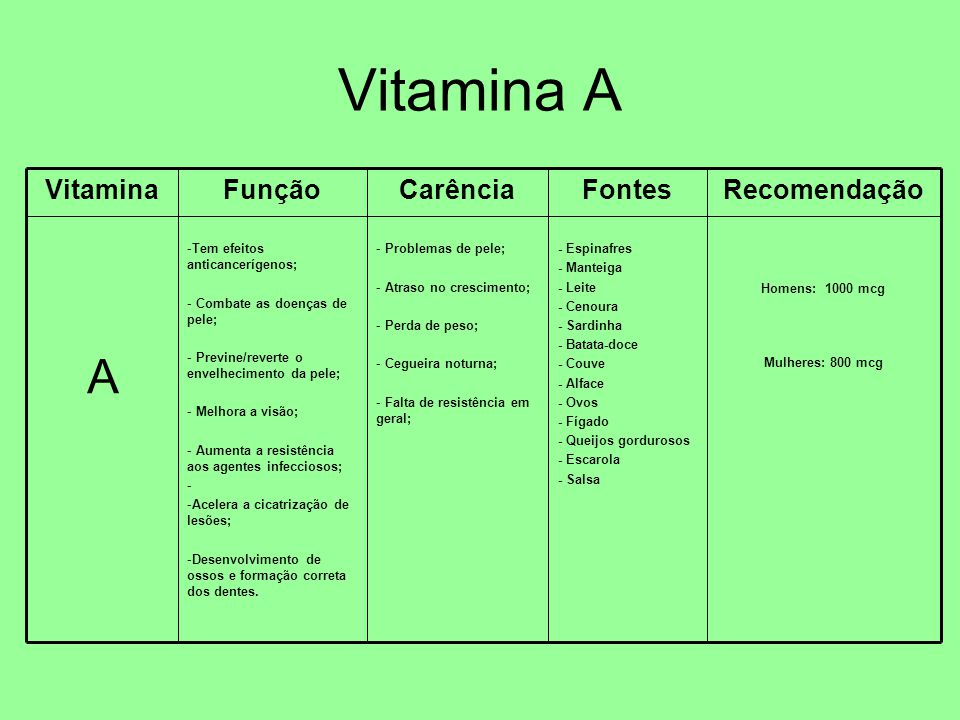 Vitamina D (calciferol) Nome IUPAC: (3beta)-9,10-Secoergosta-5,7,10(19),22-tetraen-3-ol Nome IUPAC: (3beta, 5Z, 7E)-9,10-secocolesta-5,7,10(19)-trien-3-ol
