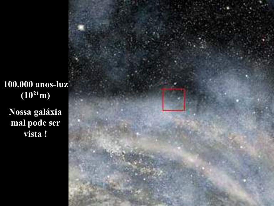 1 angstron (10 -10 m) Nuvens de elétrons do átomo de carbono. Tudo em nosso mundo é feito disso...