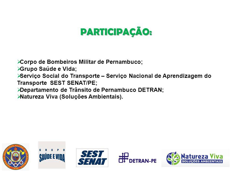 PARTICIPAÇÃO:  Corpo de Bombeiros Militar de Pernambuco;  Grupo Saúde e Vida;  Serviço Social do Transporte – Serviço Nacional de Aprendizagem do T