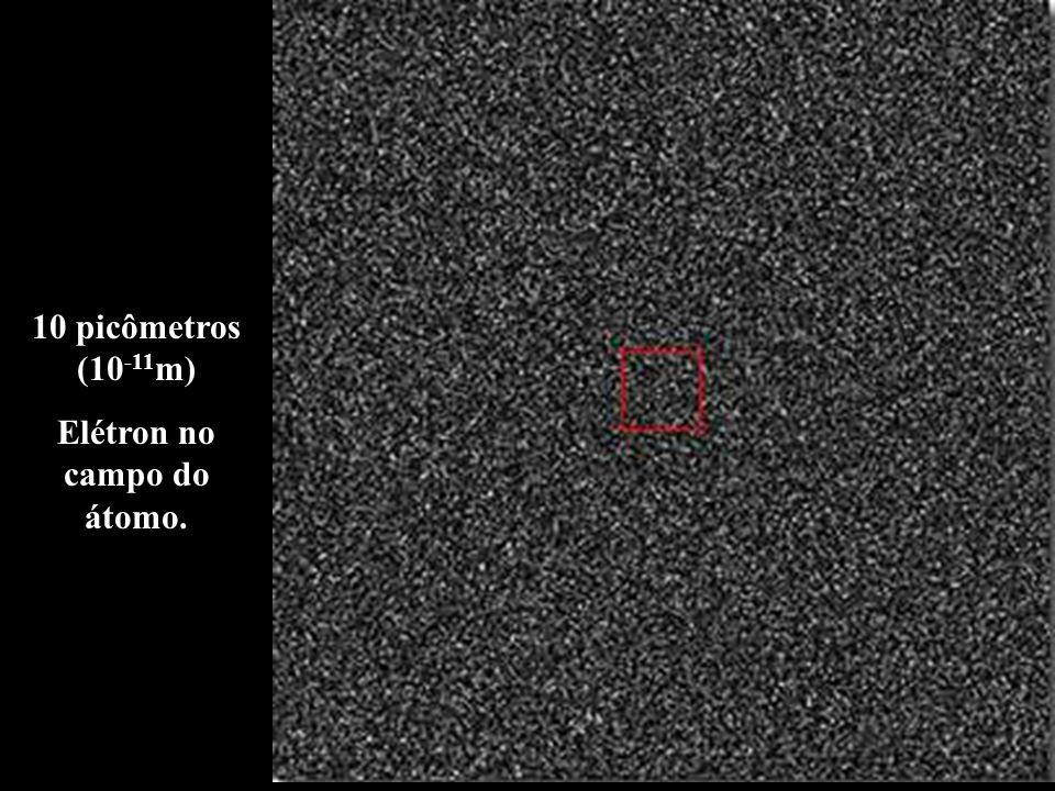 10 picômetros (10 -11 m) Elétron no campo do átomo.