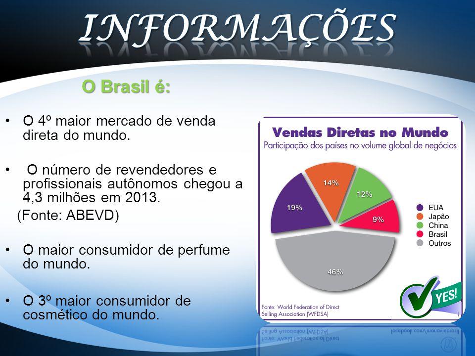 O Brasil é: O 4º maior mercado de venda direta do mundo.
