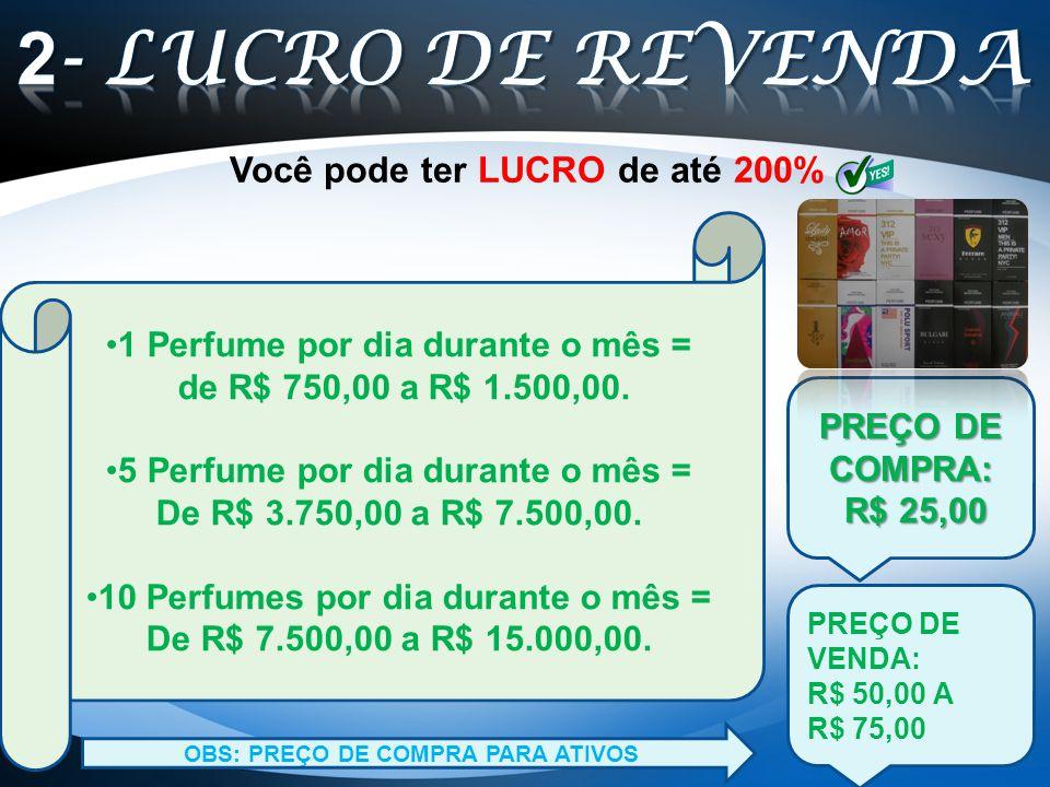 Você pode ter LUCRO de até 200% 1 Perfume por dia durante o mês = de R$ 750,00 a R$ 1.500,00.