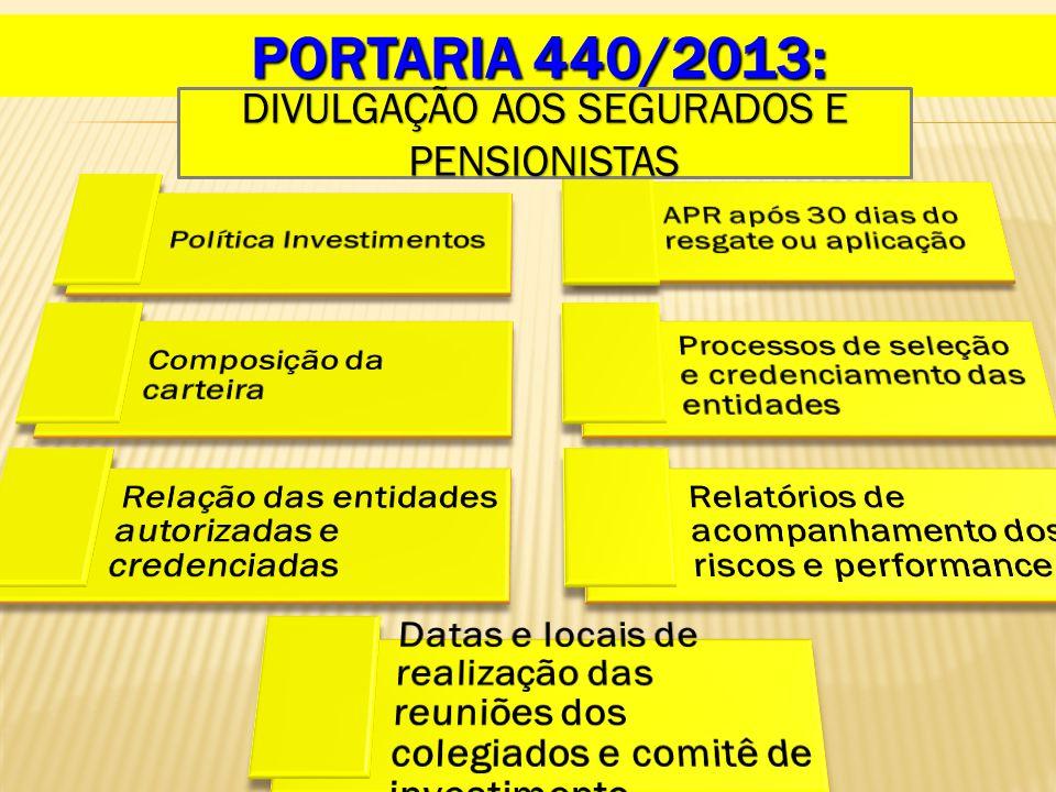 PORTARIA 440/2013: DIVULGAÇÃO AOS SEGURADOS E PENSIONISTAS