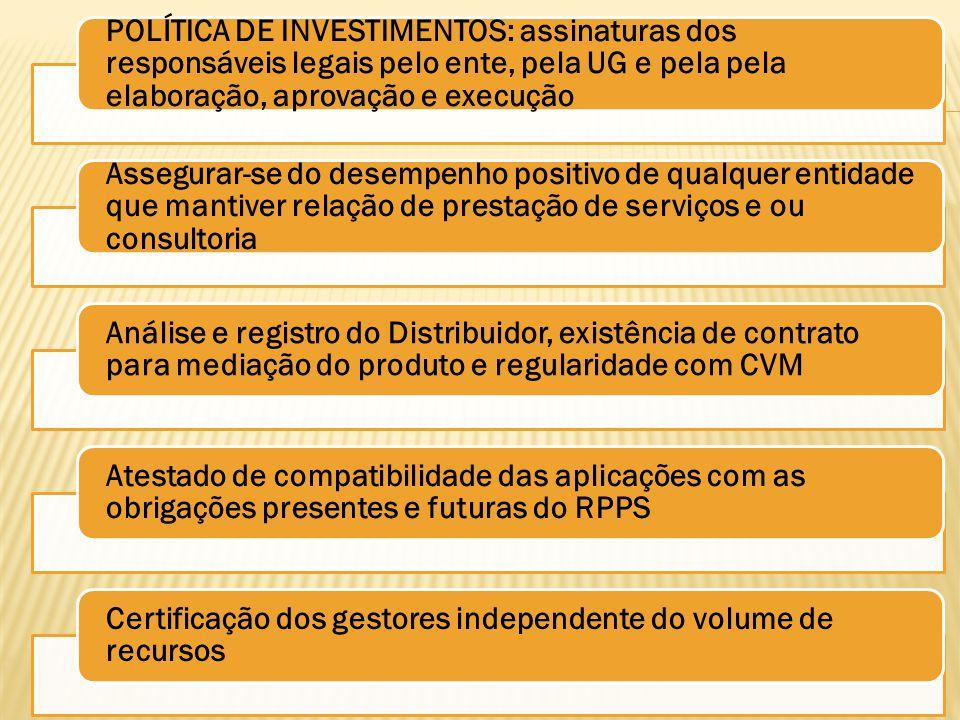 POLÍTICA DE INVESTIMENTOS: assinaturas dos responsáveis legais pelo ente, pela UG e pela pela elaboração, aprovação e execução Assegurar-se do desempe