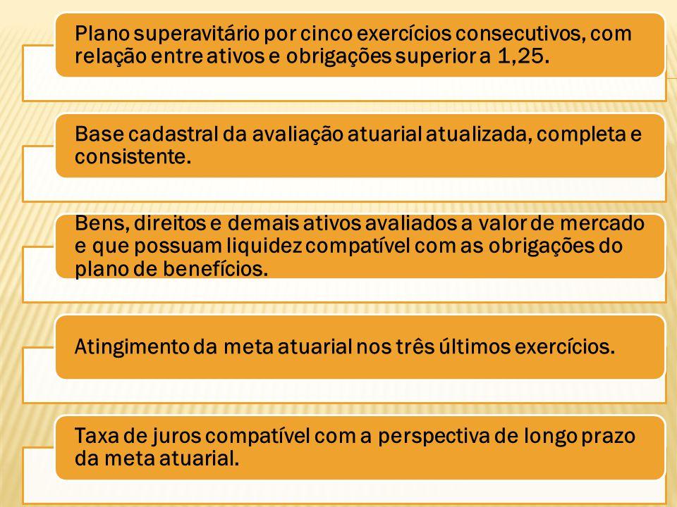 Plano superavitário por cinco exercícios consecutivos, com relação entre ativos e obrigações superior a 1,25. Base cadastral da avaliação atuarial atu