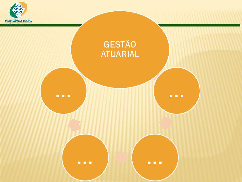 GESTÃO ATUARIAL...