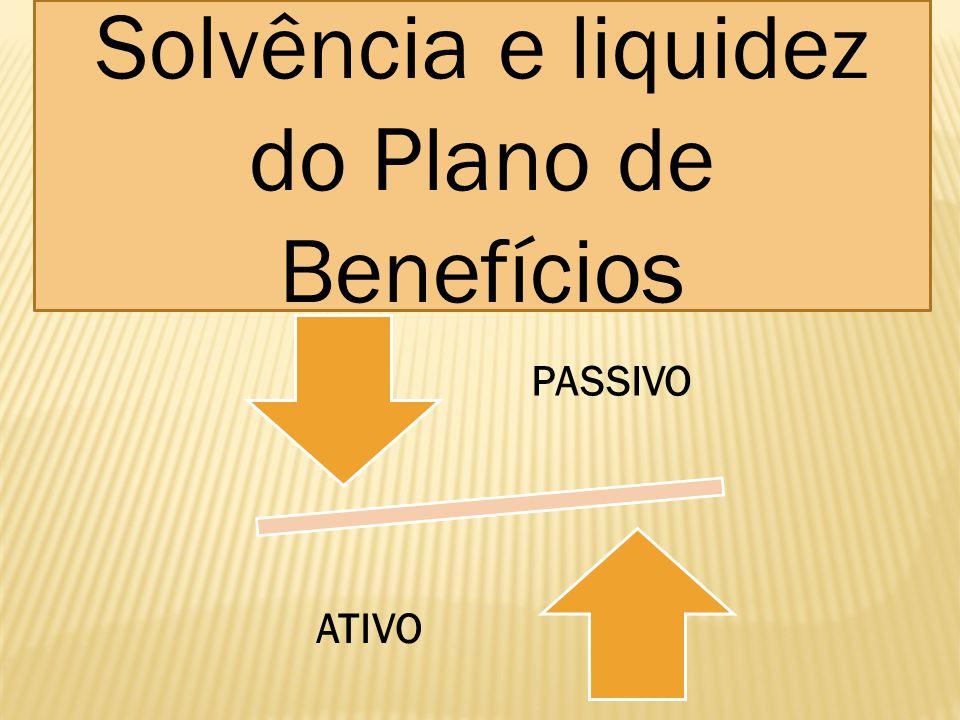 Solvência e liquidez do Plano de Benefícios PASSIVO ATIVO