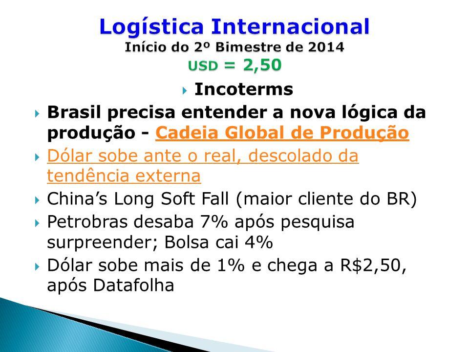  Há um ano  Notícias das últimas semanas e impactos nas atividades de Logística Internacional 1.