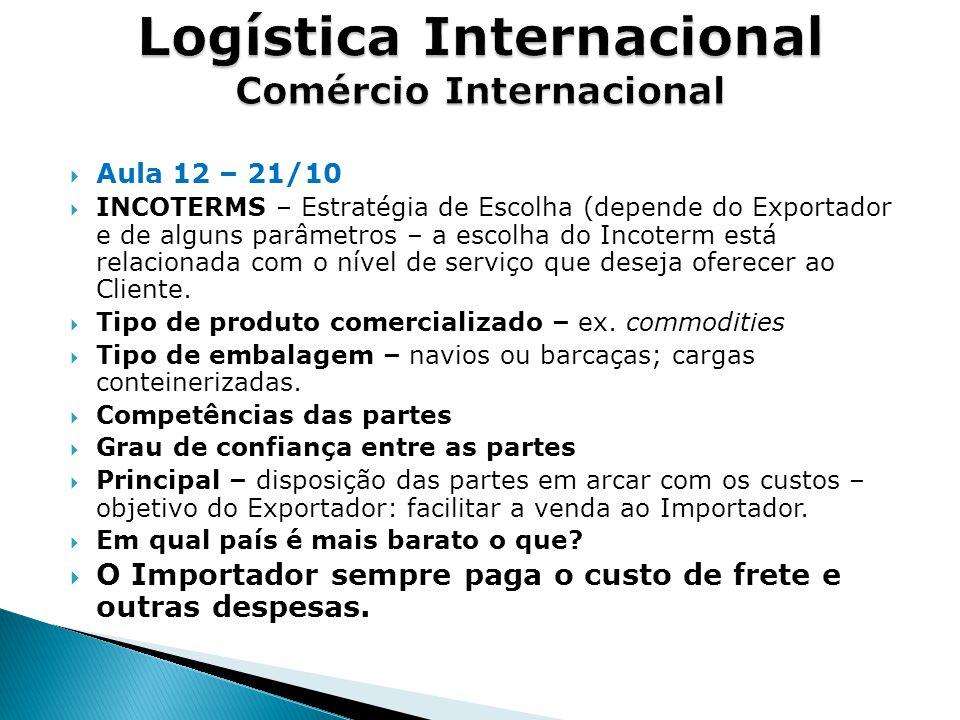  Aula 12 – 21/10  EXW (Ex-Works-ExFactory) – pode ser usado para qualquer mercadoria: EXW Santos, Brazil – lugar onde o exportador disponibilizará a mercadoria: mais fácil para o exportador, mais difícil para o Importador.