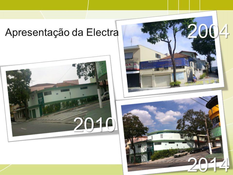 2004 2010 2014 Apresentação da Electra