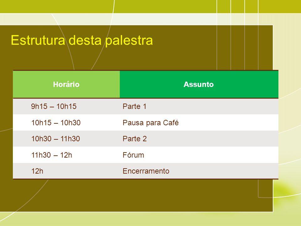 Estrutura desta palestra HorárioAssunto 9h15 – 10h15Parte 1 10h15 – 10h30Pausa para Café 10h30 – 11h30Parte 2 11h30 – 12hFórum 12hEncerramento