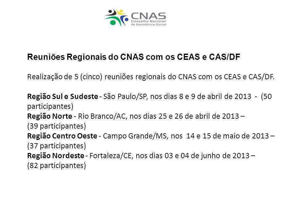 Reuniões Regionais do CNAS com os CEAS e CAS/DF Realização de 5 (cinco) reuniões regionais do CNAS com os CEAS e CAS/DF. Região Sul e Sudeste - São Pa