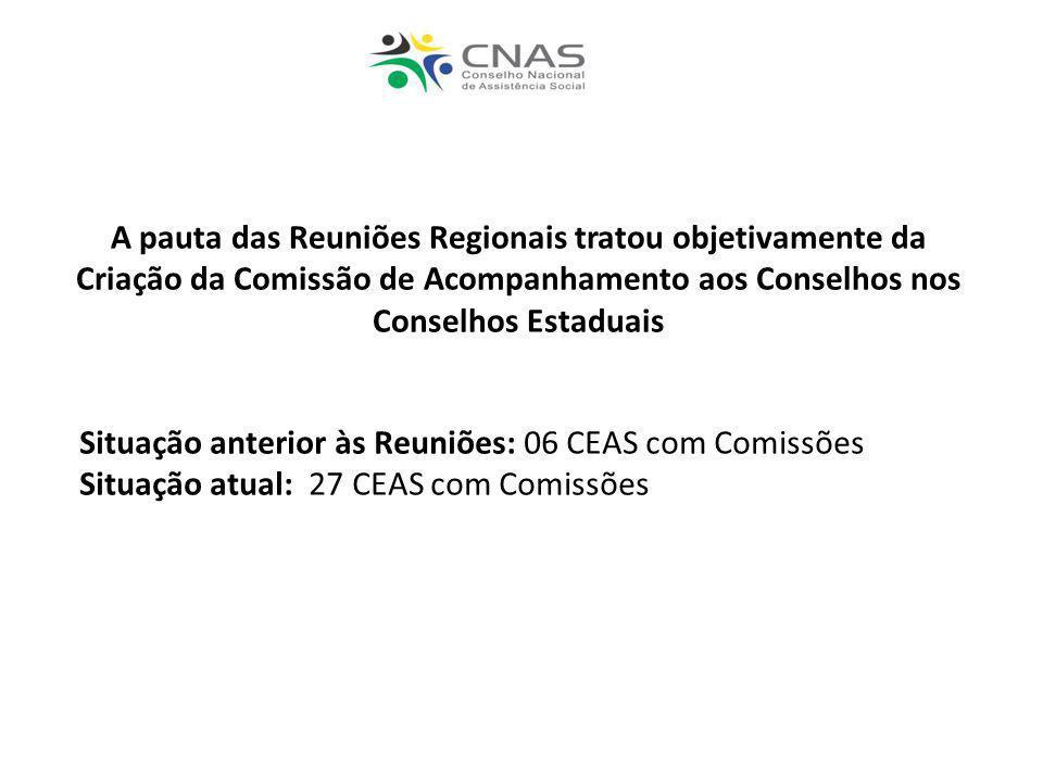 A pauta das Reuniões Regionais tratou objetivamente da Criação da Comissão de Acompanhamento aos Conselhos nos Conselhos Estaduais Situação anterior à