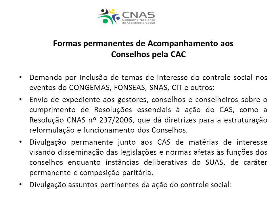 Formas permanentes de Acompanhamento aos Conselhos pela CAC Demanda por Inclusão de temas de interesse do controle social nos eventos do CONGEMAS, FON