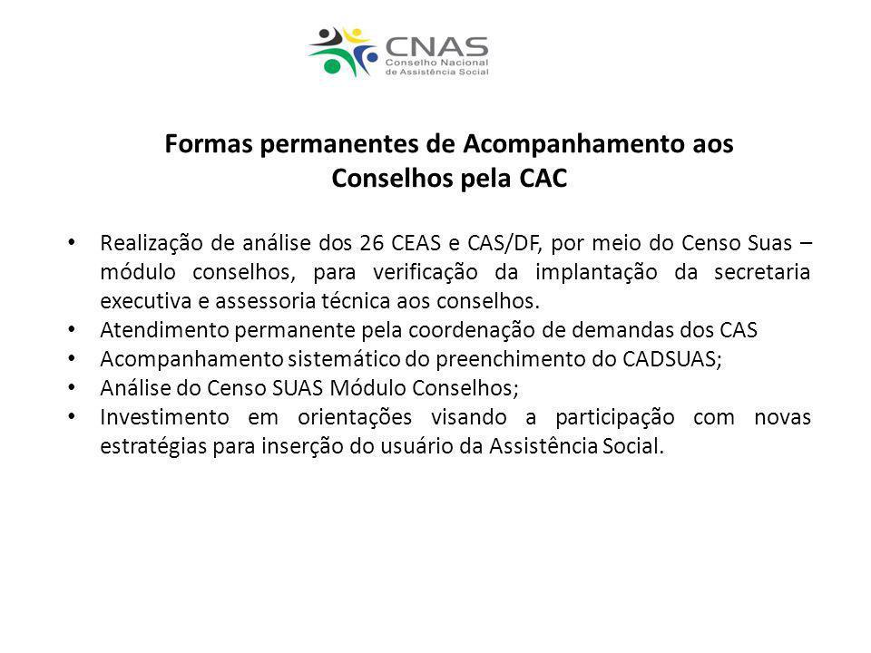 Realização de análise dos 26 CEAS e CAS/DF, por meio do Censo Suas – módulo conselhos, para verificação da implantação da secretaria executiva e asses