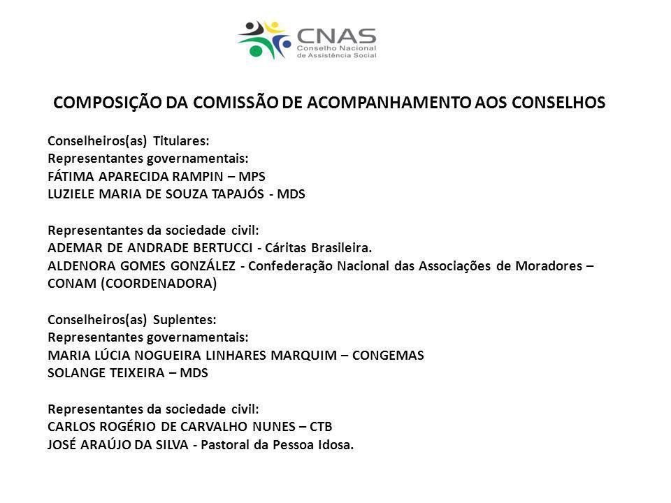 COMPOSIÇÃO DA COMISSÃO DE ACOMPANHAMENTO AOS CONSELHOS Conselheiros(as) Titulares: Representantes governamentais: FÁTIMA APARECIDA RAMPIN – MPS LUZIEL
