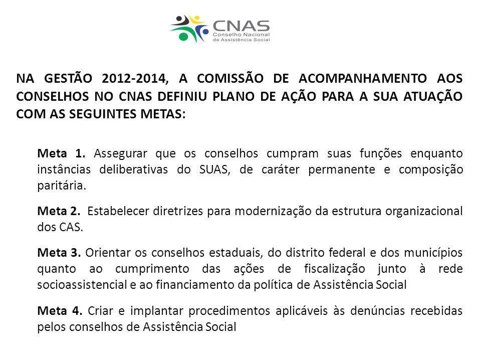 Meta 5.Propor e acompanhar as ações de capacitação de Conselheiros da Assistência Social.