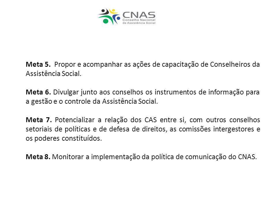 Meta 5. Propor e acompanhar as ações de capacitação de Conselheiros da Assistência Social. Meta 6. Divulgar junto aos conselhos os instrumentos de inf