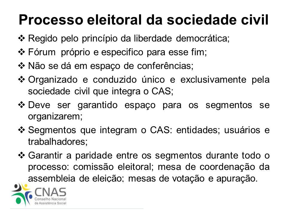 Processo eleitoral da sociedade civil  Regido pelo princípio da liberdade democrática;  Fórum próprio e especifico para esse fim;  Não se dá em esp