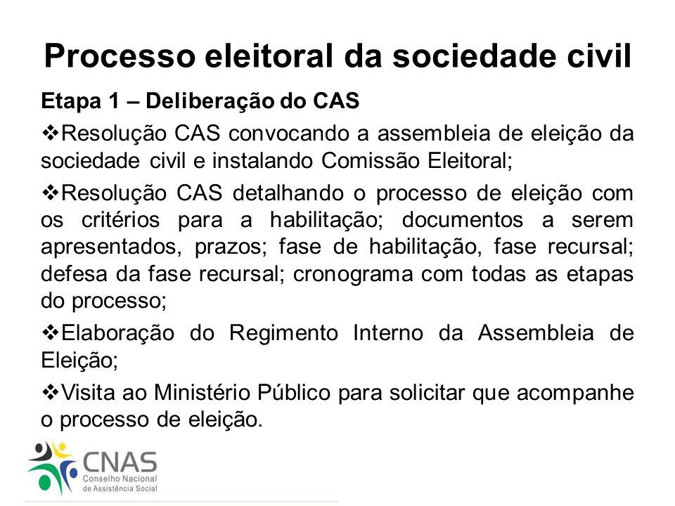 Processo eleitoral da sociedade civil Etapa 1 – Deliberação do CAS  Resolução CAS convocando a assembleia de eleição da sociedade civil e instalando