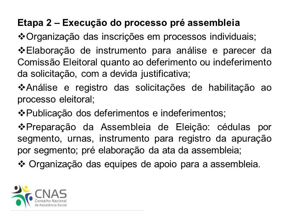 Etapa 2 – Execução do processo pré assembleia  Organização das inscrições em processos individuais;  Elaboração de instrumento para análise e parece