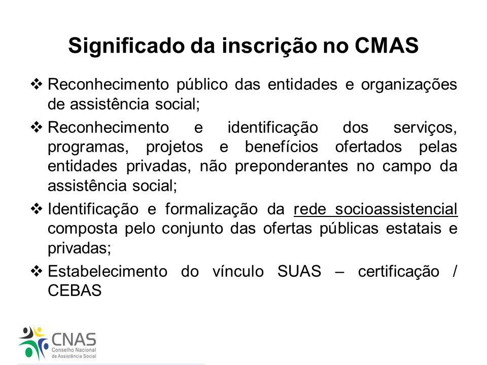 Significado da inscrição no CMAS  Reconhecimento público das entidades e organizações de assistência social;  Reconhecimento e identificação dos ser