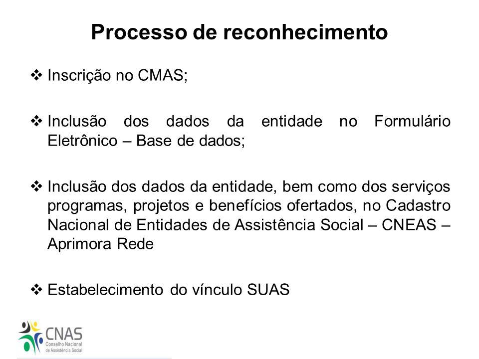 Processo de reconhecimento  Inscrição no CMAS;  Inclusão dos dados da entidade no Formulário Eletrônico – Base de dados;  Inclusão dos dados da ent