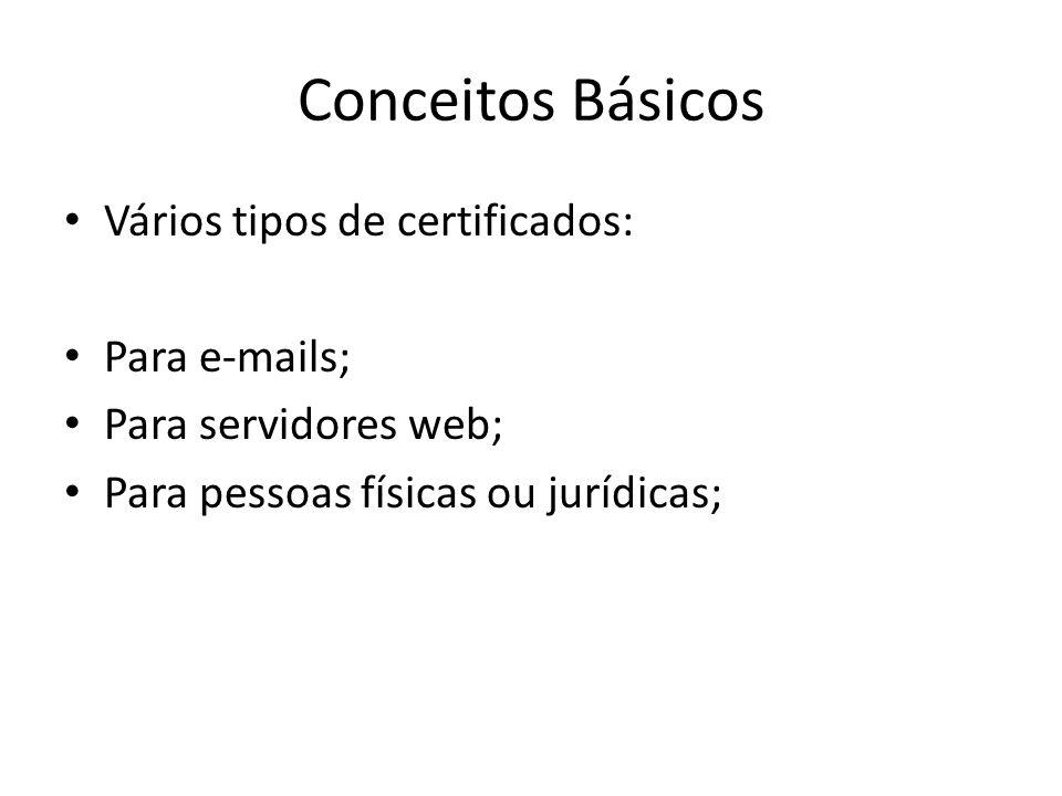 Conceitos Básicos Vários tipos de certificados: Para e-mails; Para servidores web; Para pessoas físicas ou jurídicas;