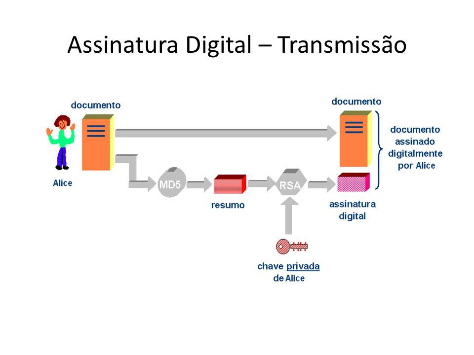 Assinatura Digital – Transmissão