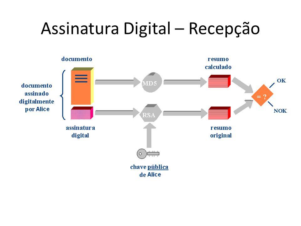 Assinatura Digital – Recepção