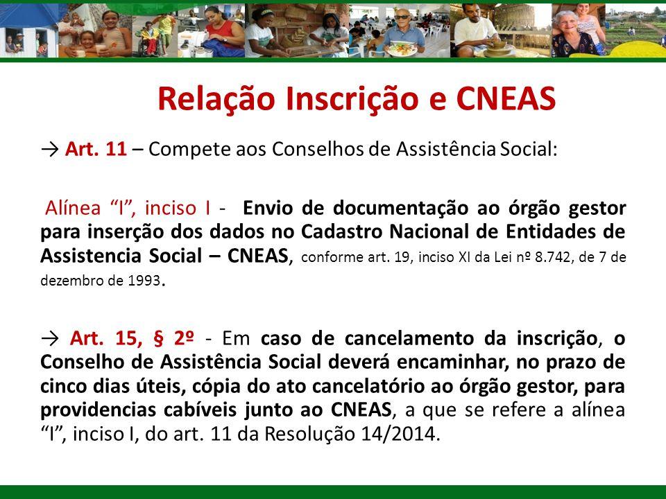 """Relação Inscrição e CNEAS → Art. 11 – Compete aos Conselhos de Assistência Social: Alínea """"I"""", inciso I - Envio de documentação ao órgão gestor para i"""