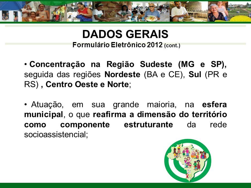 DADOS GERAIS Formulário Eletrônico 2012 (cont.) Concentração na Região Sudeste (MG e SP), seguida das regiões Nordeste (BA e CE), Sul (PR e RS), Centr