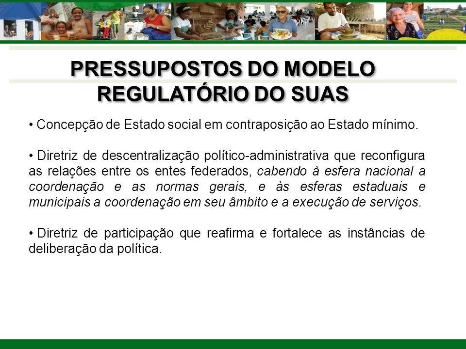 PRESSUPOSTOS DO MODELO REGULATÓRIO DO SUAS (cont.) A REDE SOCIOASSISTENCIAL deve INTEGRAR e ARTICULAR as ofertas estatais e aquelas prestadas pelas entidades.