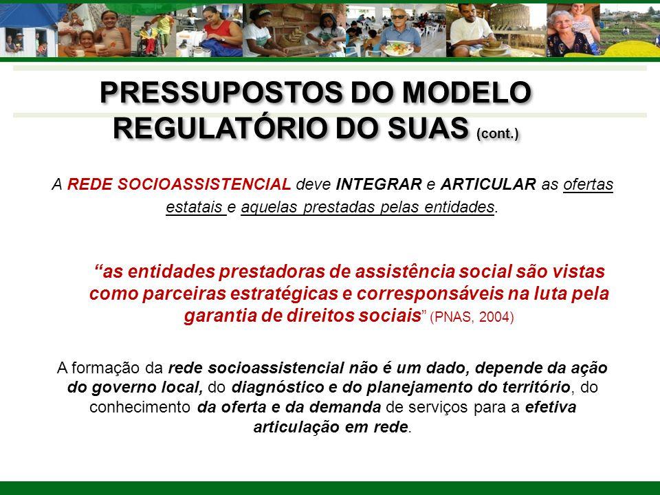 PRESSUPOSTOS DO MODELO REGULATÓRIO DO SUAS (cont.) A REDE SOCIOASSISTENCIAL deve INTEGRAR e ARTICULAR as ofertas estatais e aquelas prestadas pelas en