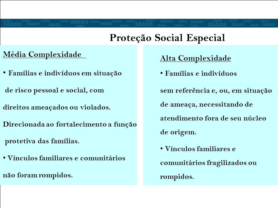 Média Complexidade Famílias e indivíduos em situação de risco pessoal e social, com direitos ameaçados ou violados.