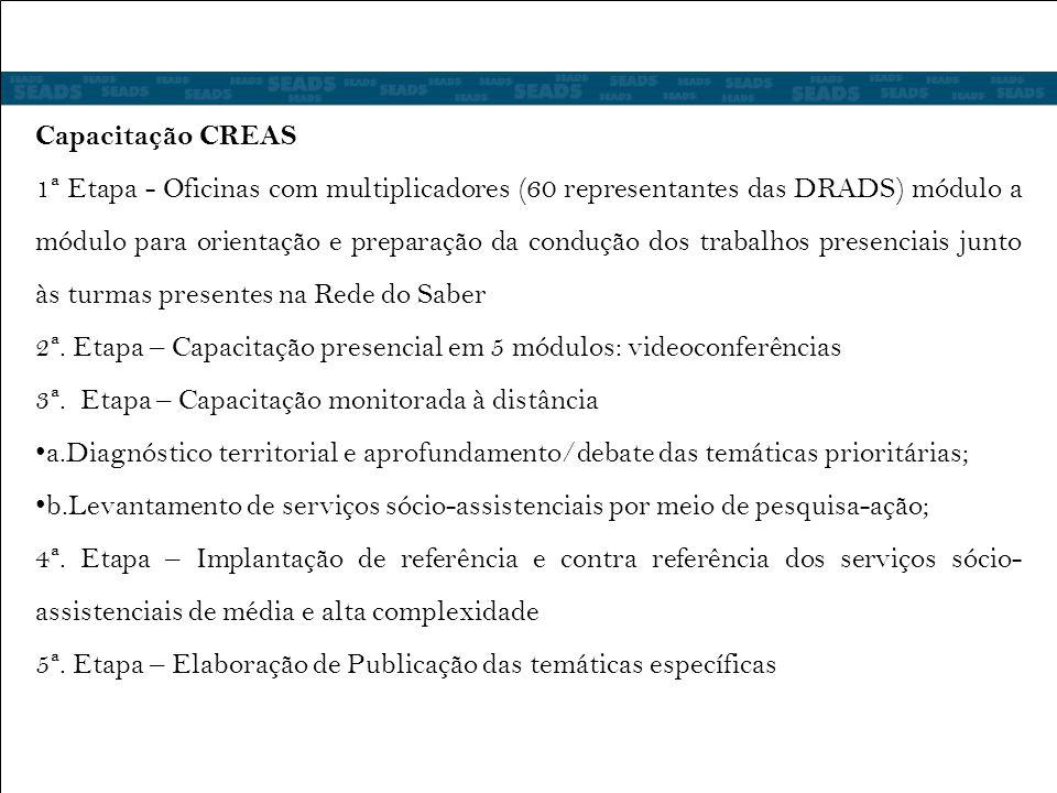 Capacitação CREAS 1ª Etapa - Oficinas com multiplicadores (60 representantes das DRADS) módulo a módulo para orientação e preparação da condução dos trabalhos presenciais junto às turmas presentes na Rede do Saber 2ª.
