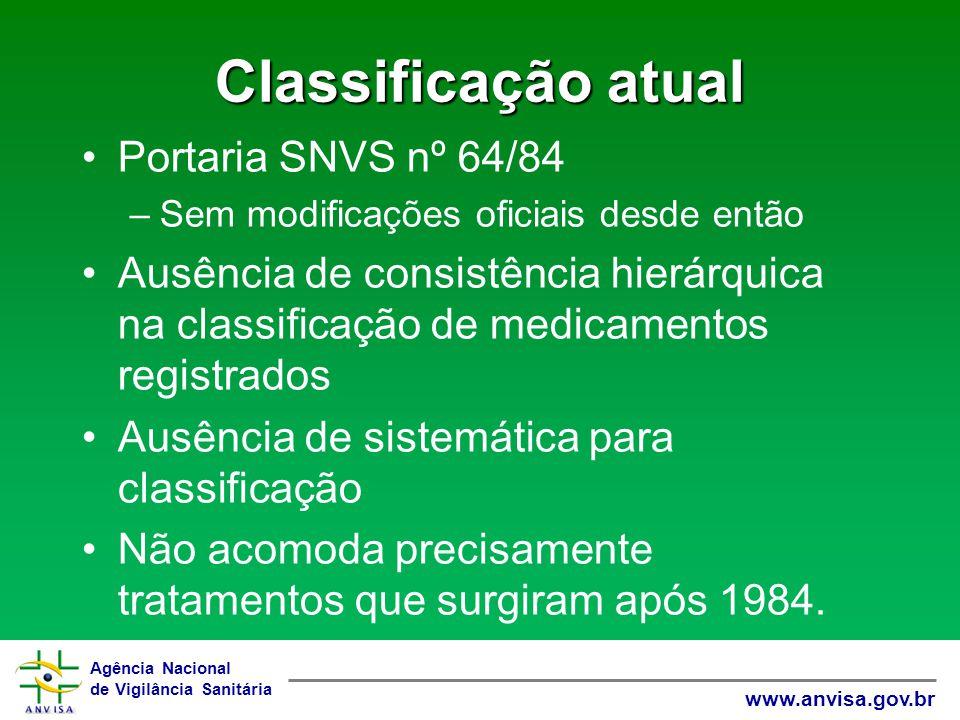 Agência Nacional de Vigilância Sanitária www.anvisa.gov.br Classificação atual Portaria SNVS nº 64/84 –Sem modificações oficiais desde então Ausência
